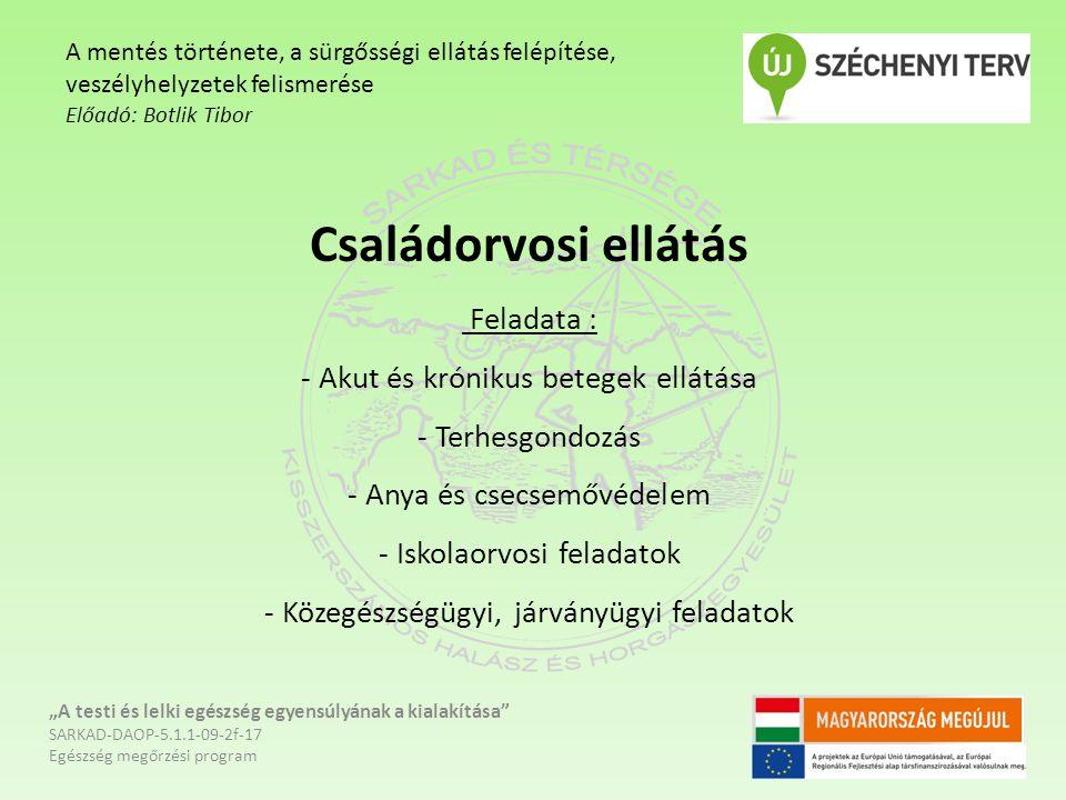"""Alapellátás – I - Gyermekorvosi ellátás: 0- 14 éves gyermekeknek a gyógyító, megelőző ellátása - Munka és üzemegészségügy szolgálat (foglalkozás- egészségügy): a dolgozók egészségvédelme, gyógyítása, a munkahelyek egészségkárosító hatásainak kiszűrése és kivédése """"A testi és lelki egészség egyensúlyának a kialakítása SARKAD-DAOP-5.1.1-09-2f-17 Egészség megőrzési program A mentés története, a sürgősségi ellátás felépítése, veszélyhelyzetek felismerése Előadó: Botlik Tibor"""