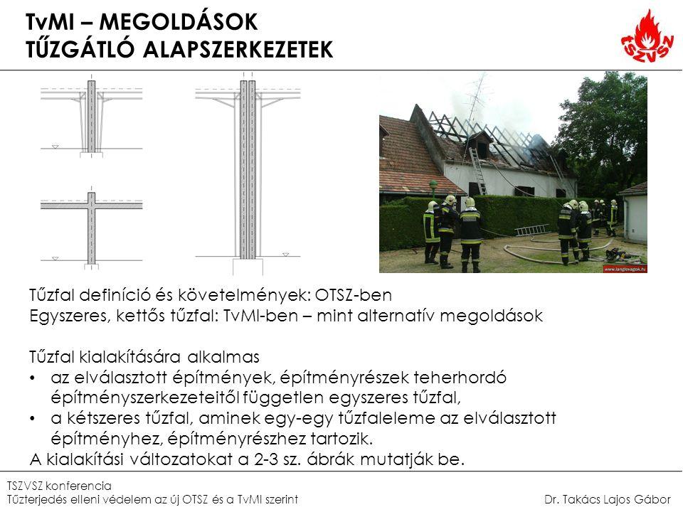 TvMI – MEGOLDÁSOK TŰZGÁTLÓ ALAPSZERKEZETEK TSZVSZ konferencia Tűzterjedés elleni védelem az új OTSZ és a TvMI szerintDr.
