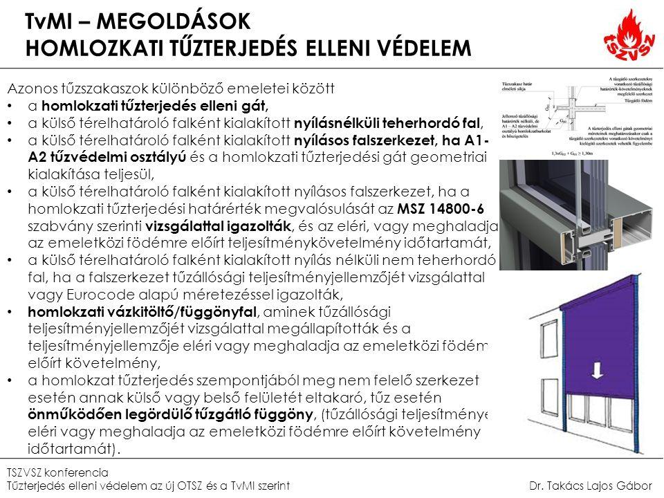 TvMI – MEGOLDÁSOK HOMLOZKATI TŰZTERJEDÉS ELLENI VÉDELEM TSZVSZ konferencia Tűzterjedés elleni védelem az új OTSZ és a TvMI szerintDr.