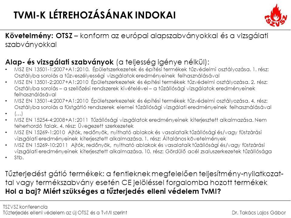 TVMI-K LÉTREHOZÁSÁNAK INDOKAI TSZVSZ konferencia Tűzterjedés elleni védelem az új OTSZ és a TvMI szerintDr.
