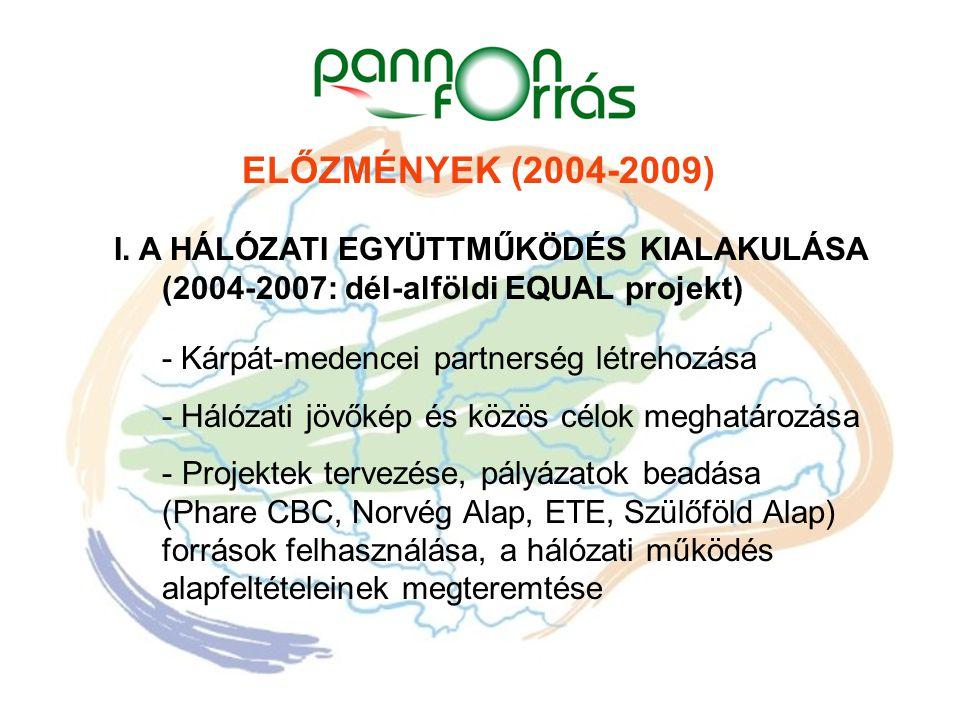 I. A HÁLÓZATI EGYÜTTMŰKÖDÉS KIALAKULÁSA (2004-2007: dél-alföldi EQUAL projekt) - Kárpát-medencei partnerség létrehozása - Hálózati jövőkép és közös cé