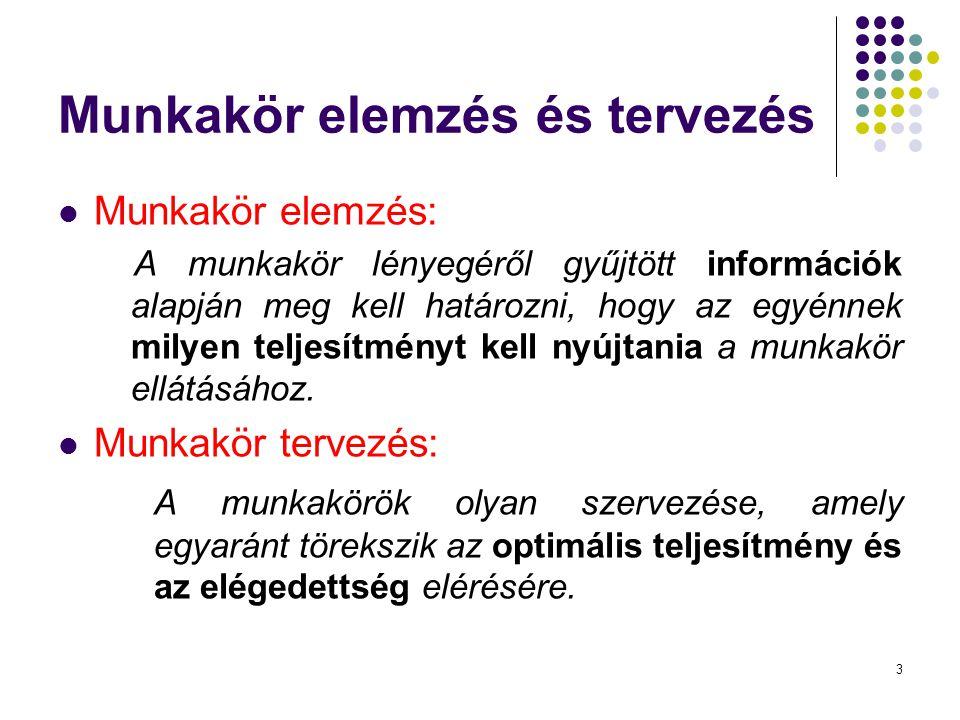 3 Munkakör elemzés és tervezés Munkakör elemzés: A munkakör lényegéről gyűjtött információk alapján meg kell határozni, hogy az egyénnek milyen teljes