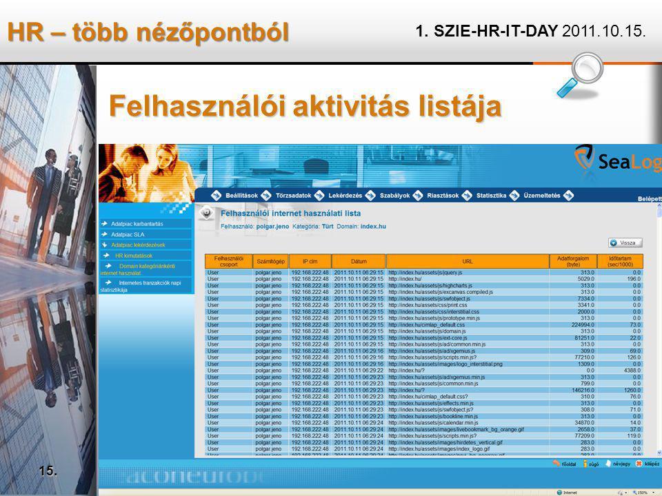 HR – több nézőpontból 1. SZIE-HR-IT-DAY 2011.10.15. 15. Felhasználói aktivitás listája