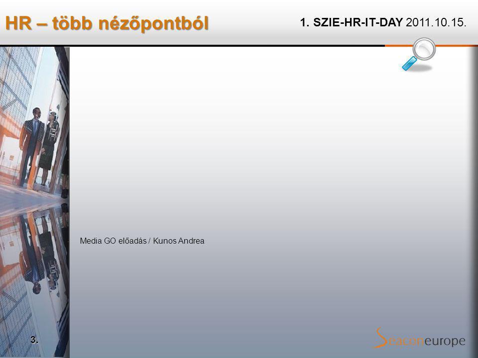 HR – több nézőpontból 1. SZIE-HR-IT-DAY 2011.10.15. 3. Media GO előadás / Kunos Andrea