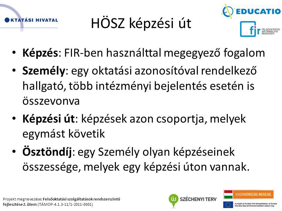 Projekt megnevezése: Felsőoktatási szolgáltatások rendszerszintű fejlesztése 2. ütem (TÁMOP-4.1.3-11/1-2011-0001) HÖSZ képzési út Képzés: FIR-ben hasz
