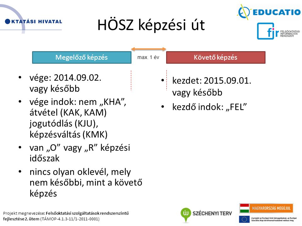 Projekt megnevezése: Felsőoktatási szolgáltatások rendszerszintű fejlesztése 2. ütem (TÁMOP-4.1.3-11/1-2011-0001) HÖSZ képzési út Megelőző képzésKövet