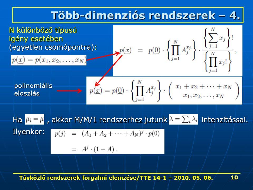 Távközlő rendszerek forgalmi elemzése/TTE 14-1 – 2010. 05. 06. 10 Több-dimenziós rendszerek – 4. N különböző típusú igény esetében (egyetlen csomópont