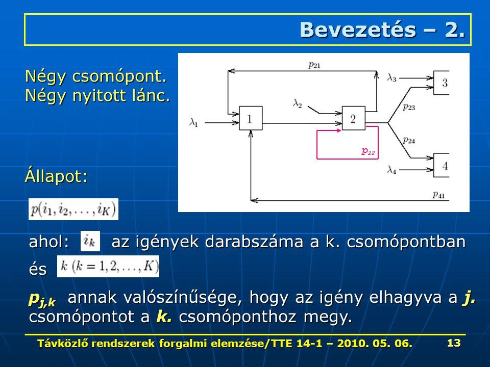 Távközlő rendszerek forgalmi elemzése/TTE 14-1 – 2010. 05. 06. 13 Bevezetés – 2. Négy csomópont. Négy nyitott lánc. Állapot: ahol: az igények darabszá
