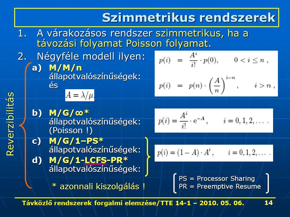 Távközlő rendszerek forgalmi elemzése/TTE 14-1 – 2010. 05. 06. 14 1.A várakozásos rendszer szimmetrikus, ha a távozási folyamat Poisson folyamat. 2.Né