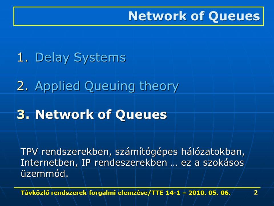 Távközlő rendszerek forgalmi elemzése/TTE 14-1 – 2010. 05. 06. 2 1.Delay Systems 2.Applied Queuing theory 3.Network of Queues Network of Queues TPV re