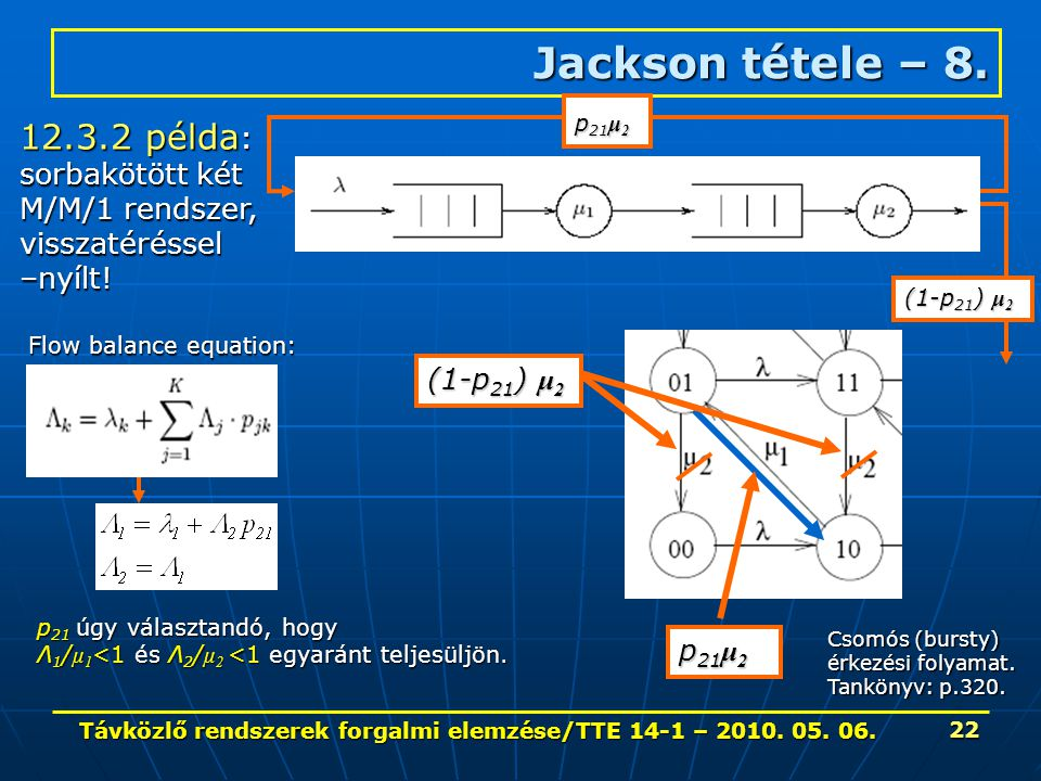 Távközlő rendszerek forgalmi elemzése/TTE 14-1 – 2010. 05. 06. 22 p 21 úgy választandó, hogy Λ 1 / μ 1 <1 és Λ 2 / μ 2 <1 egyaránt teljesüljön. Jackso