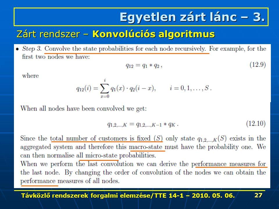 Távközlő rendszerek forgalmi elemzése/TTE 14-1 – 2010. 05. 06. 27 Egyetlen zárt lánc – 3. Zárt rendszer – Konvolúciós algoritmus