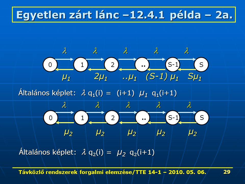 Távközlő rendszerek forgalmi elemzése/TTE 14-1 – 2010. 05. 06. 29 0 1 2..S-1 S μ 1 2μ 1..μ 1 (S-1) μ 1 Sμ 1 Egyetlen zárt lánc –12.4.1 példa – 2a. 0 1