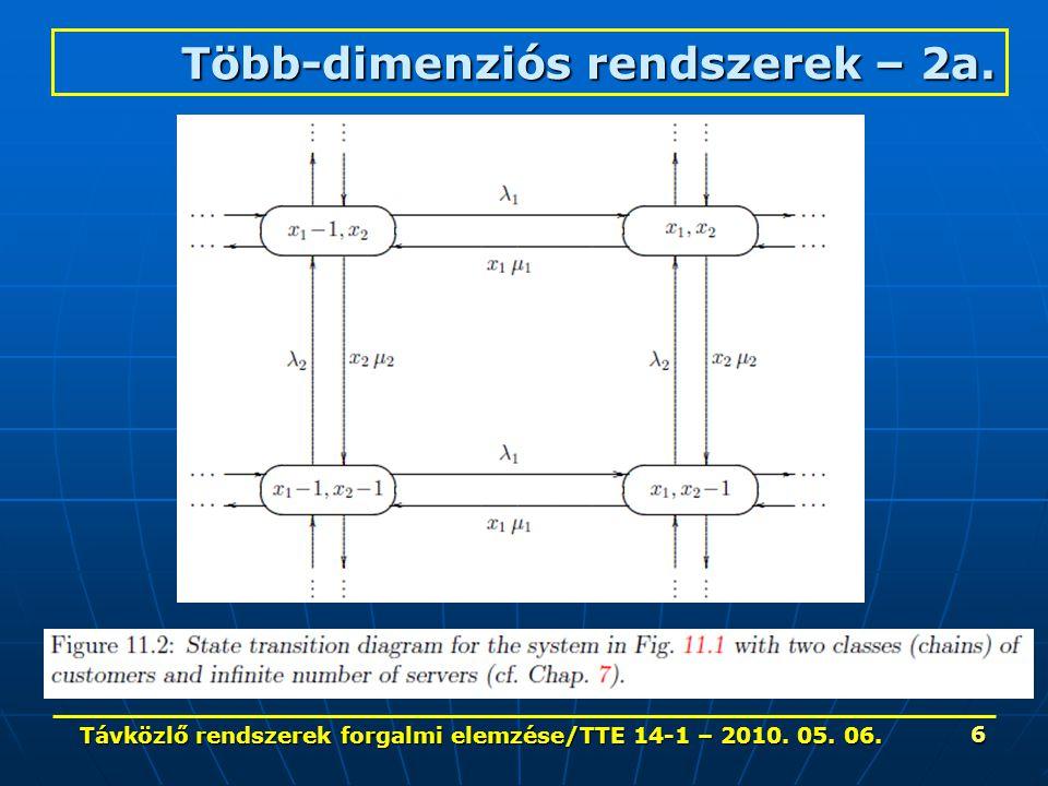 Távközlő rendszerek forgalmi elemzése/TTE 14-1 – 2010. 05. 06. 6 Több-dimenziós rendszerek – 2a.