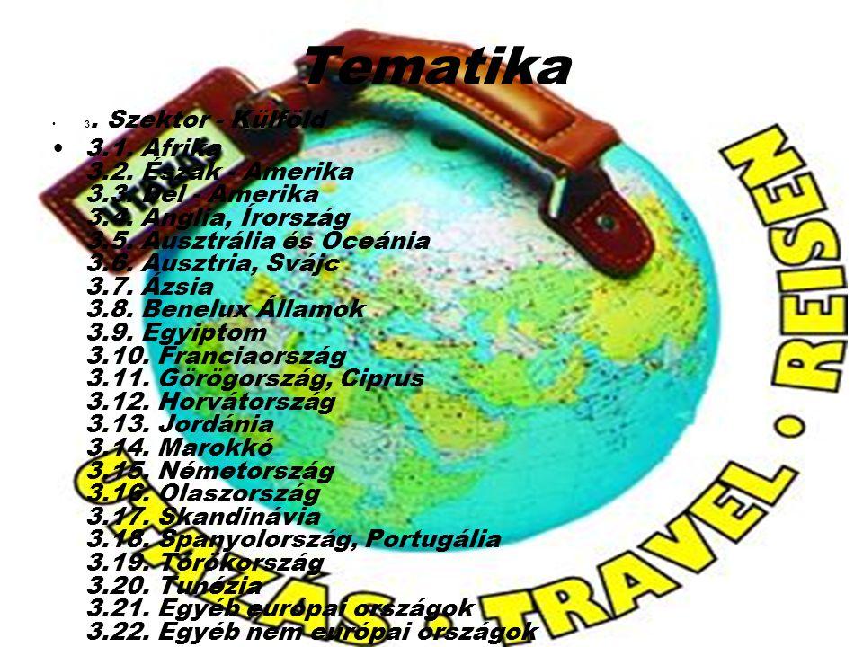 Tematika 3. Szektor - Külföld 3.1. Afrika 3.2. Észak - Amerika 3.3. Dél - Amerika 3.4. Anglia, Írország 3.5. Ausztrália és Óceánia 3.6. Ausztria, Sváj