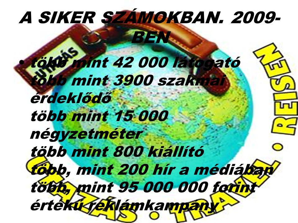 A SIKER SZÁMOKBAN. 2009- BEN több mint 42 000 látogató több mint 3900 szakmai érdeklődő több mint 15 000 négyzetméter több mint 800 kiállító több, min