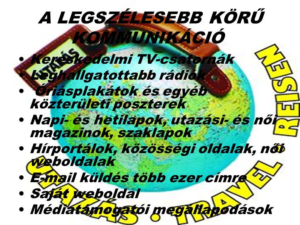 A LEGSZÉLESEBB KÖRŰ KOMMUNIKÁCIÓ Kereskedelmi TV-csatornák Leghallgatottabb rádiók Óriásplakátok és egyéb közterületi poszterek Napi- és hetilapok, ut