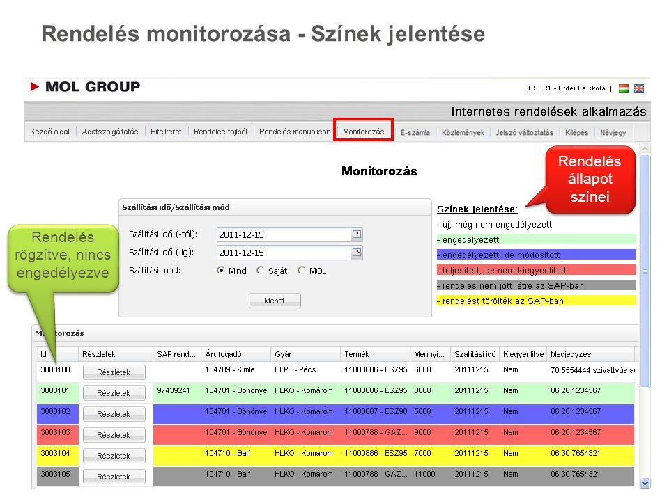 Rendelés monitorozása - Színek jelentése 27 Jel és szín magyarázat Töltési információk Rendelés rögzítve, nincs engedélyezve Rendelés állapot színei