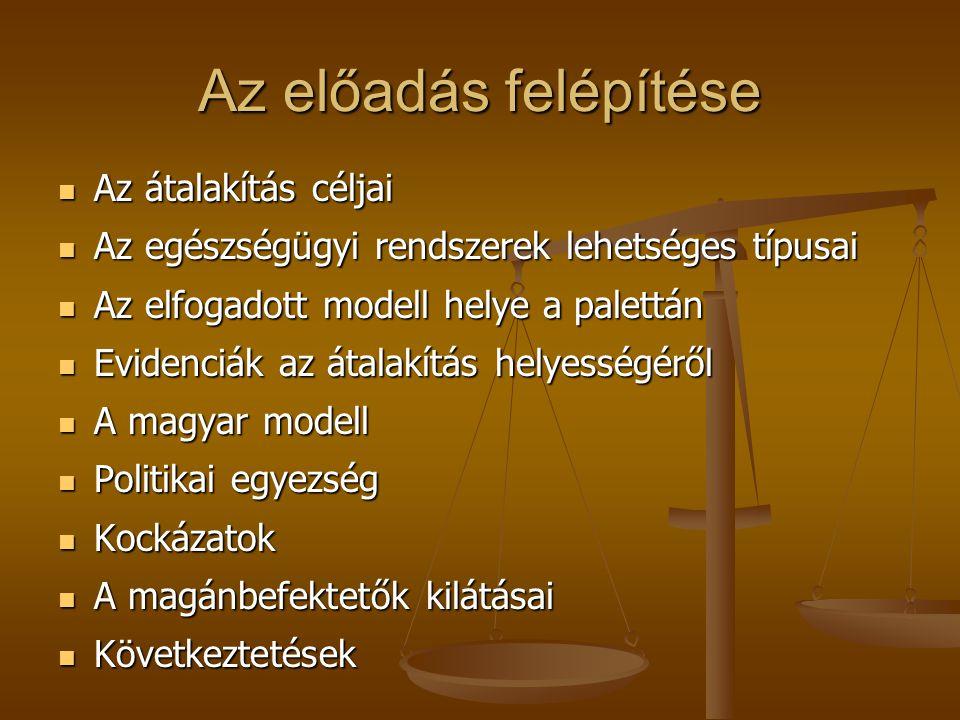 Az előadás felépítése Az átalakítás céljai Az átalakítás céljai Az egészségügyi rendszerek lehetséges típusai Az egészségügyi rendszerek lehetséges típusai Az elfogadott modell helye a palettán Az elfogadott modell helye a palettán Evidenciák az átalakítás helyességéről Evidenciák az átalakítás helyességéről A magyar modell A magyar modell Politikai egyezség Politikai egyezség Kockázatok Kockázatok A magánbefektetők kilátásai A magánbefektetők kilátásai Következtetések Következtetések