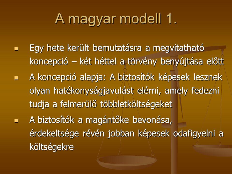 A magyar modell 1.
