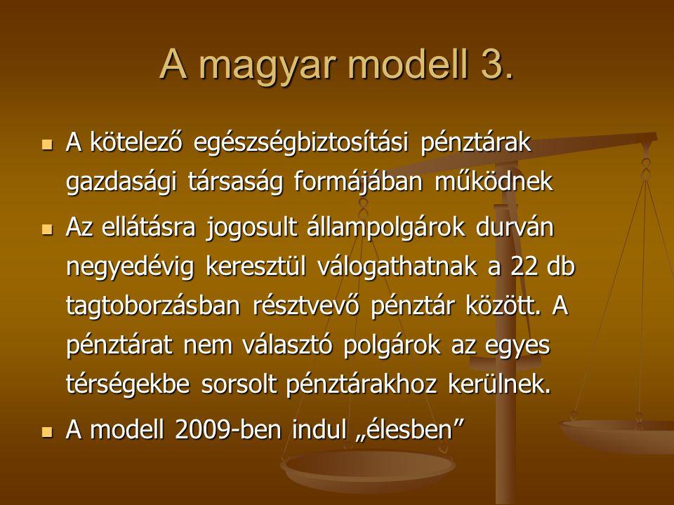 A magyar modell 3.