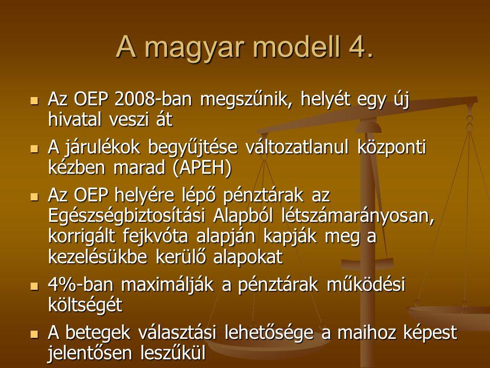 A magyar modell 4.