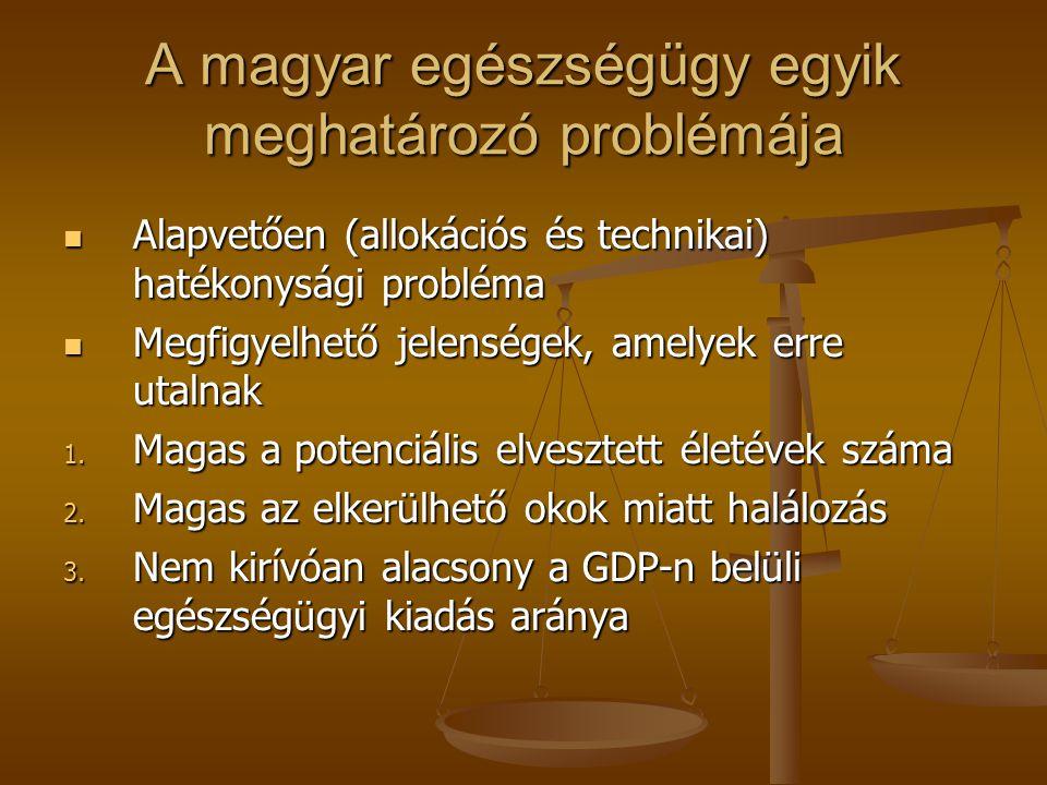 A magyar egészségügy egyik meghatározó problémája Alapvetően (allokációs és technikai) hatékonysági probléma Alapvetően (allokációs és technikai) hatékonysági probléma Megfigyelhető jelenségek, amelyek erre utalnak Megfigyelhető jelenségek, amelyek erre utalnak 1.