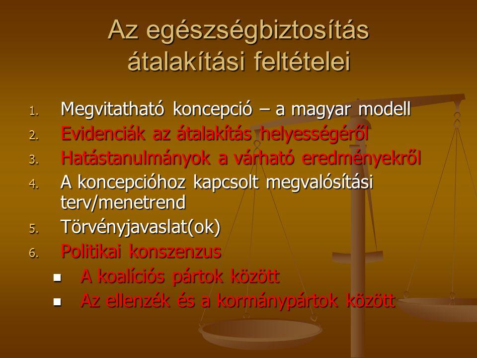 Az egészségbiztosítás átalakítási feltételei 1. Megvitatható koncepció – a magyar modell 2.