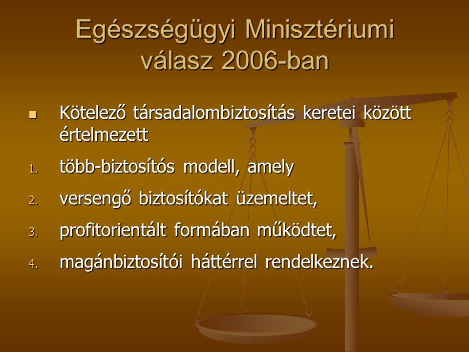 Egészségügyi Minisztériumi válasz 2006-ban Kötelező társadalombiztosítás keretei között értelmezett Kötelező társadalombiztosítás keretei között értelmezett 1.