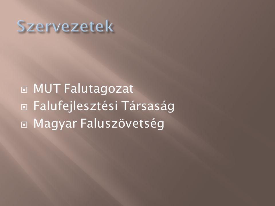  MUT Falutagozat  Falufejlesztési Társaság  Magyar Faluszövetség