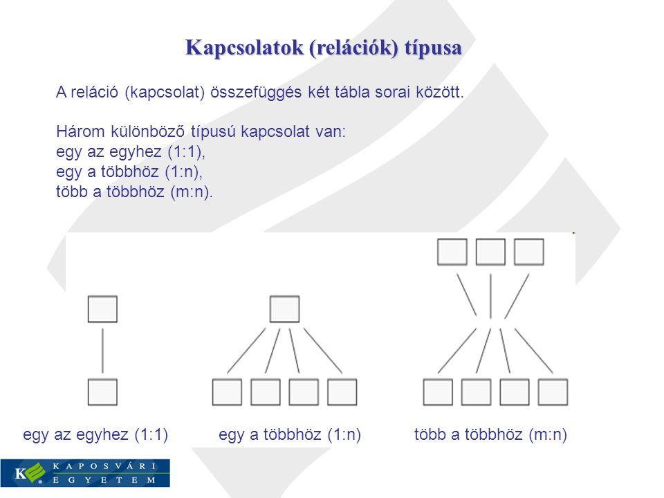 1:1 (egy az egyhez) kapcsolat Az 1:1 kapcsolatban az adatbázis egyik táblájának minden egyes sora kapcsolódik egy és csak egy sorhoz egy másik táblában.