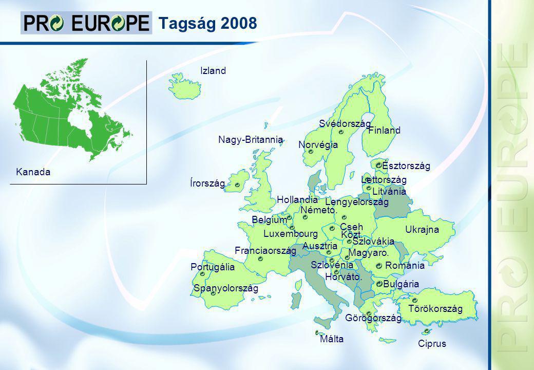 Tagság 2008 Svédország Lengyelország Németo. Franciaország Spanyolország Portugália Írország Norvégia Lettország Belgium Ausztria Magyaro. Görögország