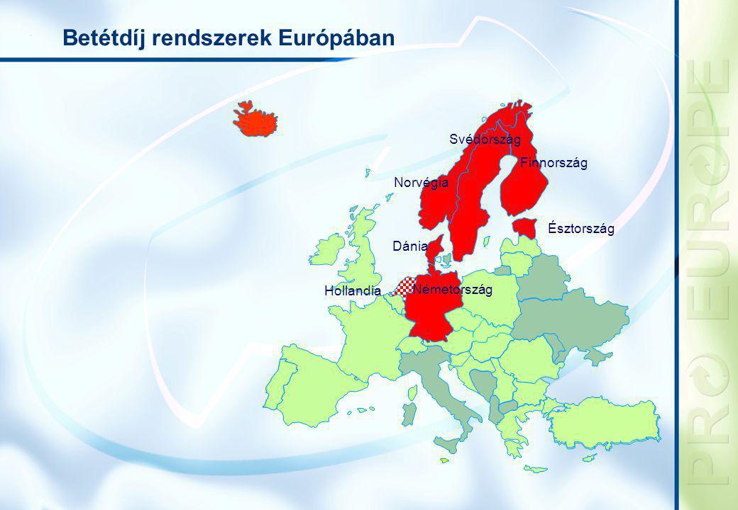 Betétdíj rendszerek Európában Finnország, Dánia, Izland: Nincs háztartási gyűjtés az egyéb csomagolások tekintetében Hollandia: A betétdíj rendszert le fogják állítani, ha az ipar a műanyag palackok egy bizonyos százalékát begyűjti 2012-ig Svédország + Norvégia: A betétdíj rendszert hosszú idővel a háztartási gyűjtési rendszer előtt vezették be Németország: A műanyagok újrahasznosításának számadatai hosszú évek óta csökkennek, így az összesített műanyag csomagolások tekintetében nincs növekedés a betétdíj miatt Skandinávia: A betétdíj rendszer monopólium-jellegű megközelítése szemben a németországi verseny-jellegű megközelítéssel