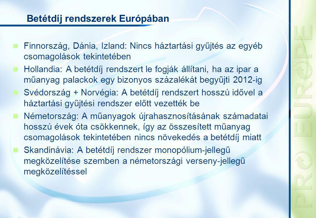 Betétdíj rendszerek Európában Finnország, Dánia, Izland: Nincs háztartási gyűjtés az egyéb csomagolások tekintetében Hollandia: A betétdíj rendszert l