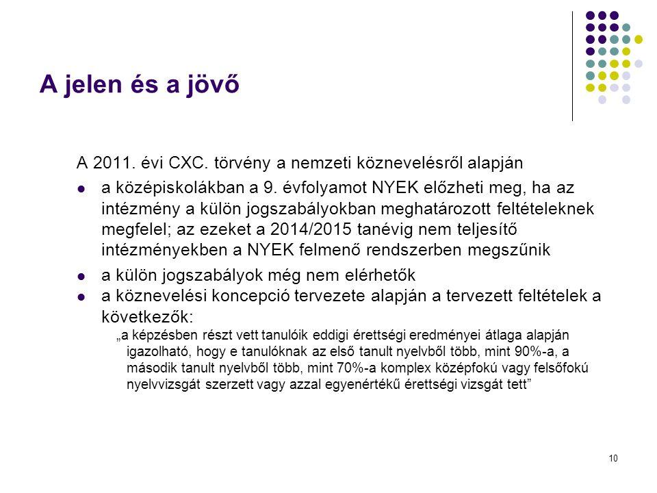 10 A jelen és a jövő A 2011. évi CXC. törvény a nemzeti köznevelésről alapján a középiskolákban a 9. évfolyamot NYEK előzheti meg, ha az intézmény a k