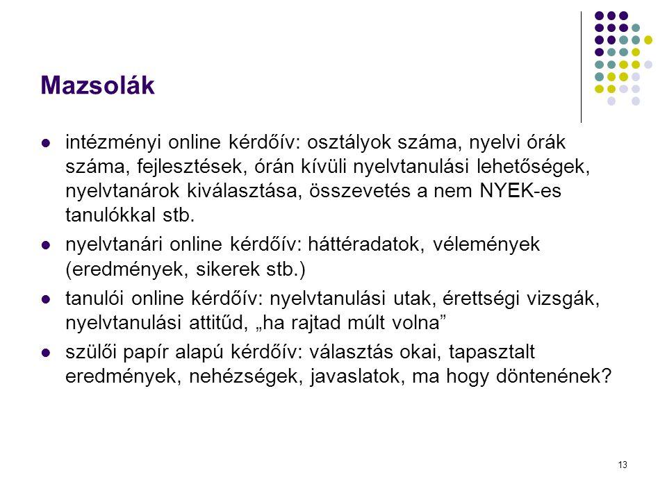 13 Mazsolák intézményi online kérdőív: osztályok száma, nyelvi órák száma, fejlesztések, órán kívüli nyelvtanulási lehetőségek, nyelvtanárok kiválaszt
