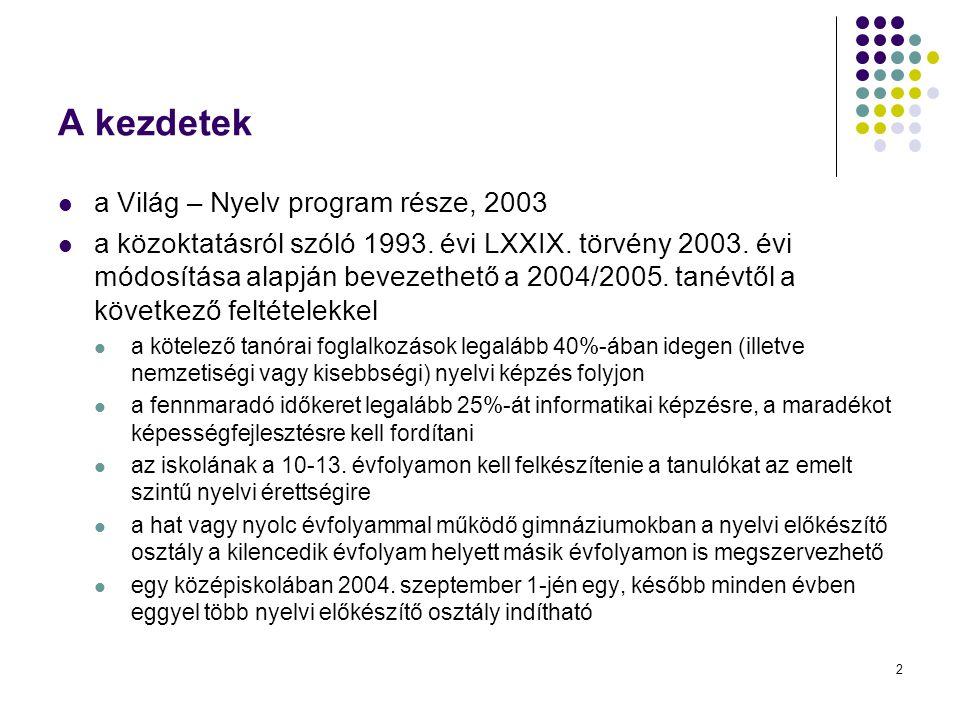 2 A kezdetek a Világ – Nyelv program része, 2003 a közoktatásról szóló 1993. évi LXXIX. törvény 2003. évi módosítása alapján bevezethető a 2004/2005.