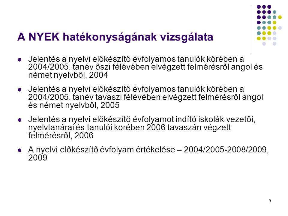 9 A NYEK hatékonyságának vizsgálata Jelentés a nyelvi előkészítő évfolyamos tanulók körében a 2004/2005. tanév őszi félévében elvégzett felmérésről an