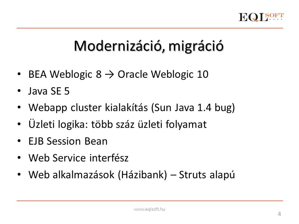 Modernizáció, migráció BEA Weblogic 8 → Oracle Weblogic 10 Java SE 5 Webapp cluster kialakítás (Sun Java 1.4 bug) Üzleti logika: több száz üzleti foly
