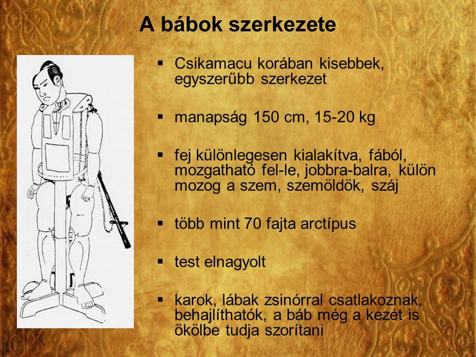 A bábok szerkezete  Csikamacu korában kisebbek, egyszerűbb szerkezet  manapság 150 cm, 15-20 kg  fej különlegesen kialakítva, fából, mozgatható fel