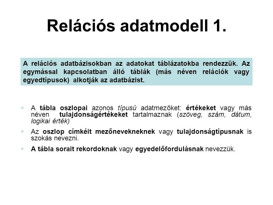 Relációs adatmodell 1.  A tábla oszlopai azonos típusú adatmezőket: értékeket vagy más néven tulajdonságértékeket tartalmaznak (szöveg, szám, dátum,