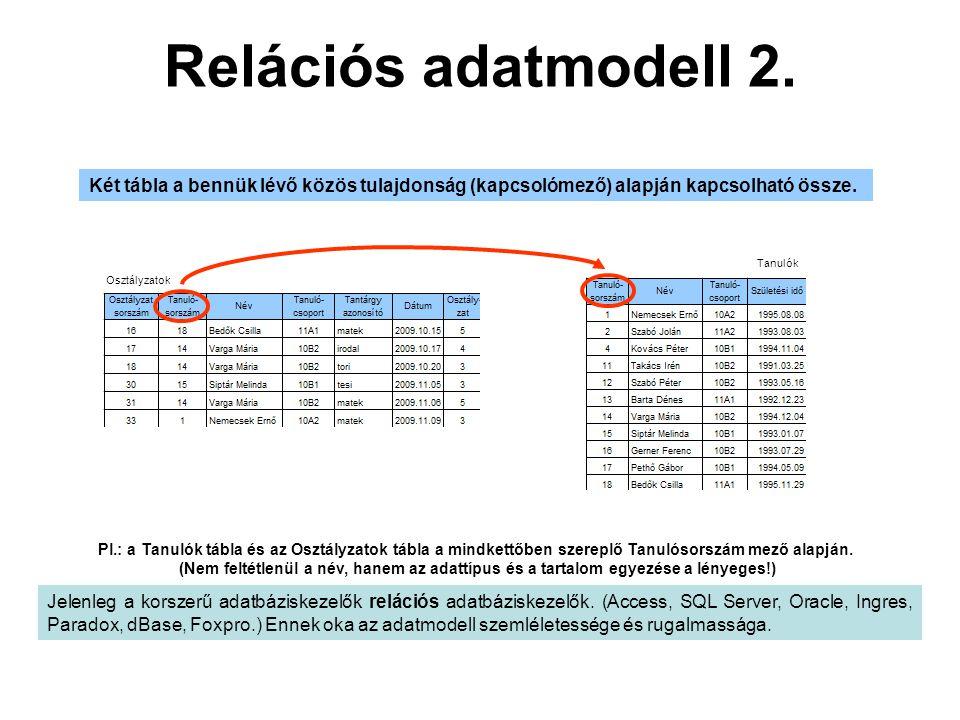 Relációs adatmodell 2. Két tábla a bennük lévő közös tulajdonság (kapcsolómező) alapján kapcsolható össze. Jelenleg a korszerű adatbáziskezelők reláci