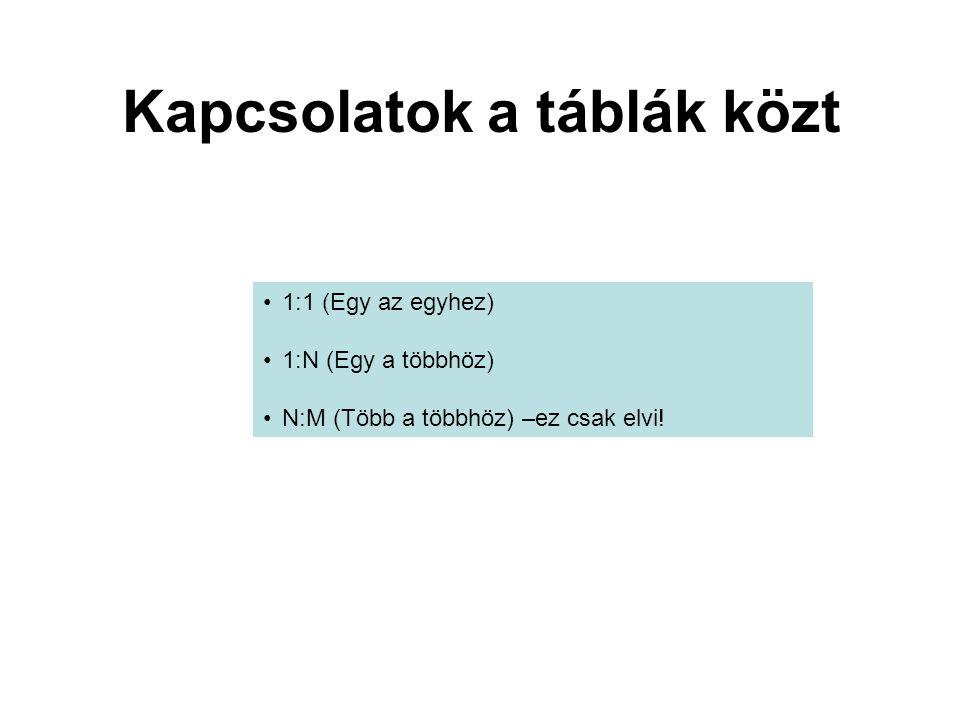 Kapcsolatok a táblák közt 1:1 (Egy az egyhez) 1:N (Egy a többhöz) N:M (Több a többhöz) –ez csak elvi!