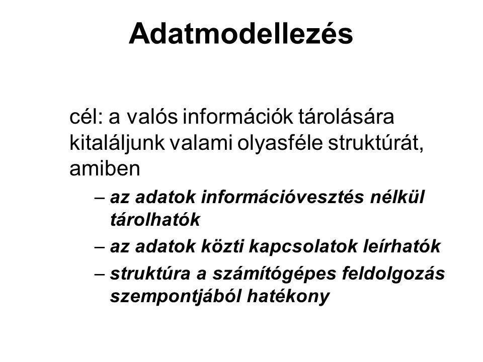 Adatmodellezés cél: a valós információk tárolására kitaláljunk valami olyasféle struktúrát, amiben –az adatok információvesztés nélkül tárolhatók –az