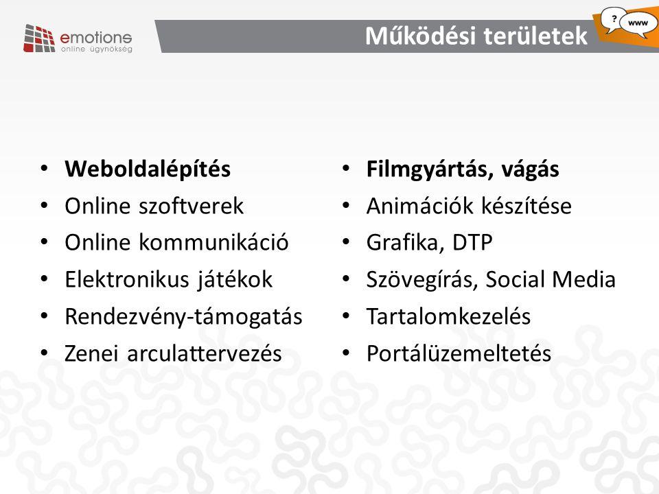 Működési területek Weboldalépítés Online szoftverek Online kommunikáció Elektronikus játékok Rendezvény-támogatás Zenei arculattervezés Filmgyártás, vágás Animációk készítése Grafika, DTP Szövegírás, Social Media Tartalomkezelés Portálüzemeltetés