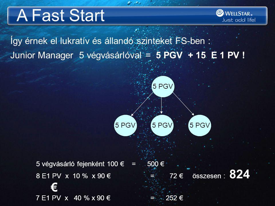 A Fast Start 5 PGV Így érnek el lukratív és állandó szinteket FS-ben : Junior Manager 5 végvásárlóval = 5 PGV + 15 E 1 PV ! 5 végvásárló fejenként 100