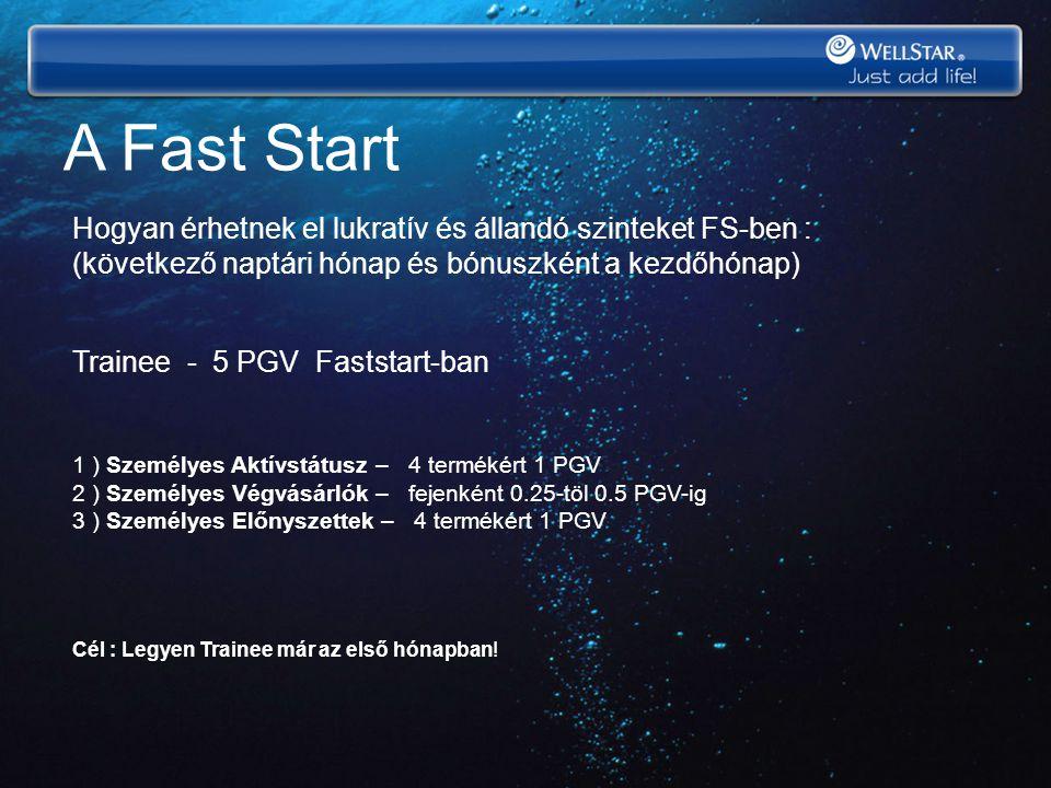 A Fast Start Hogyan érhetnek el lukratív és állandó szinteket FS-ben : (következő naptári hónap és bónuszként a kezdőhónap) Trainee - 5 PGV Faststart-ban 1 ) Személyes Aktívstátusz – 4 termékért 1 PGV 2 ) Személyes Végvásárlók – fejenként 0.25-töl 0.5 PGV-ig 3 ) Személyes Előnyszettek – 4 termékért 1 PGV Cél : Legyen Trainee már az első hónapban!