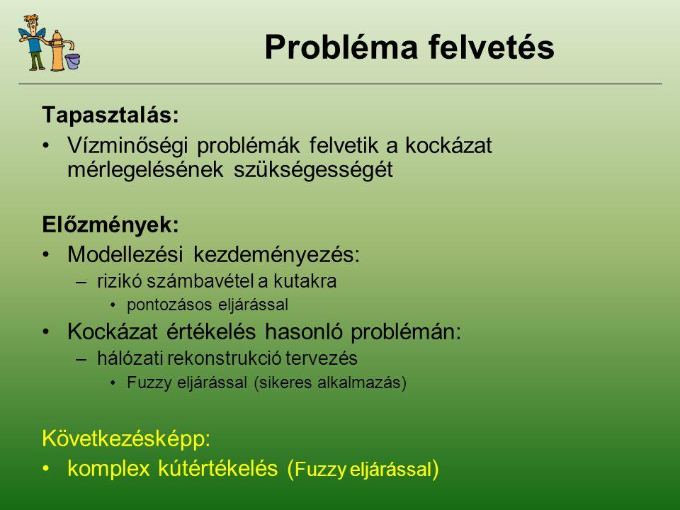 Probléma felvetés Tapasztalás: Vízminőségi problémák felvetik a kockázat mérlegelésének szükségességét Előzmények: Modellezési kezdeményezés: –rizikó számbavétel a kutakra pontozásos eljárással Kockázat értékelés hasonló problémán: –hálózati rekonstrukció tervezés Fuzzy eljárással (sikeres alkalmazás) Következésképp: komplex kútértékelés ( Fuzzy eljárással )