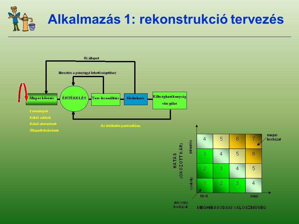 Alkalmazás 1: rekonstrukció tervezés