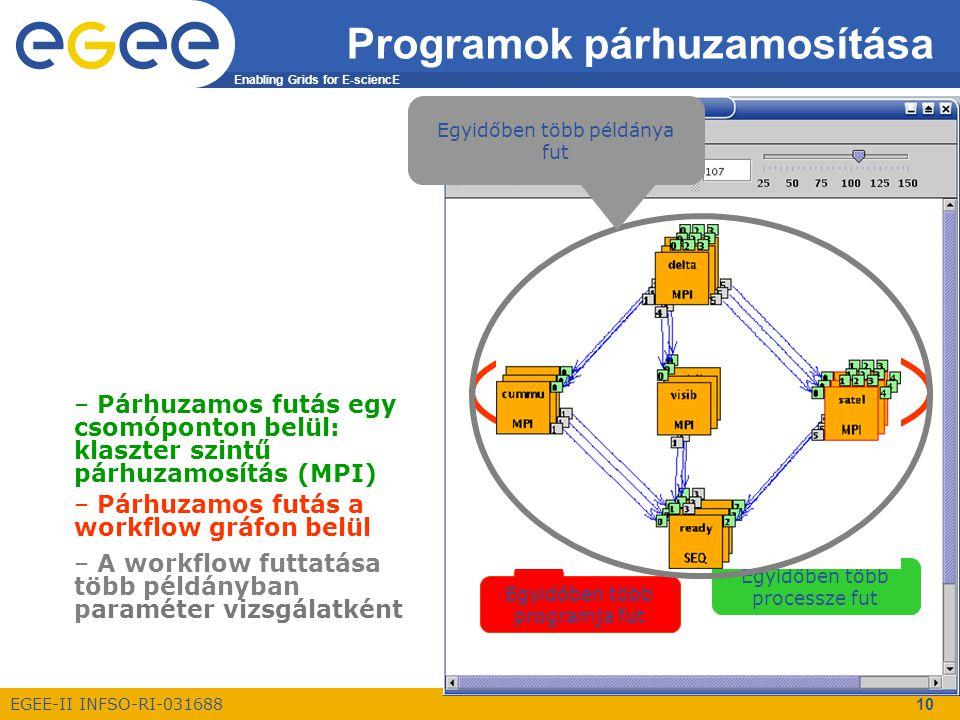 Enabling Grids for E-sciencE EGEE-II INFSO-RI-031688 10 Programok párhuzamosítása Egyidőben több processze fut – Párhuzamos futás egy csomóponton belül: klaszter szintű párhuzamosítás (MPI) – Párhuzamos futás a workflow gráfon belül Egyidőben több programja fut – A workflow futtatása több példányban paraméter vizsgálatként Egyidőben több példánya fut